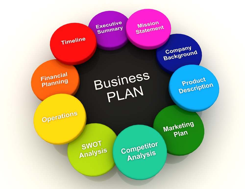scrivere un business plan