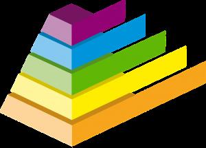 modelli organizzativi gerarchici